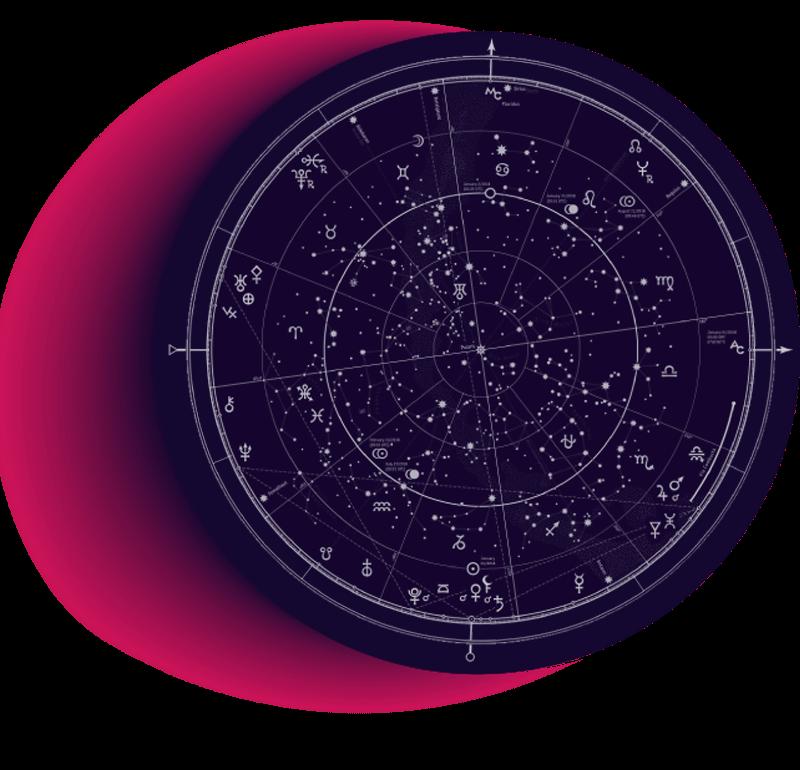inner_sign_02-astrology
